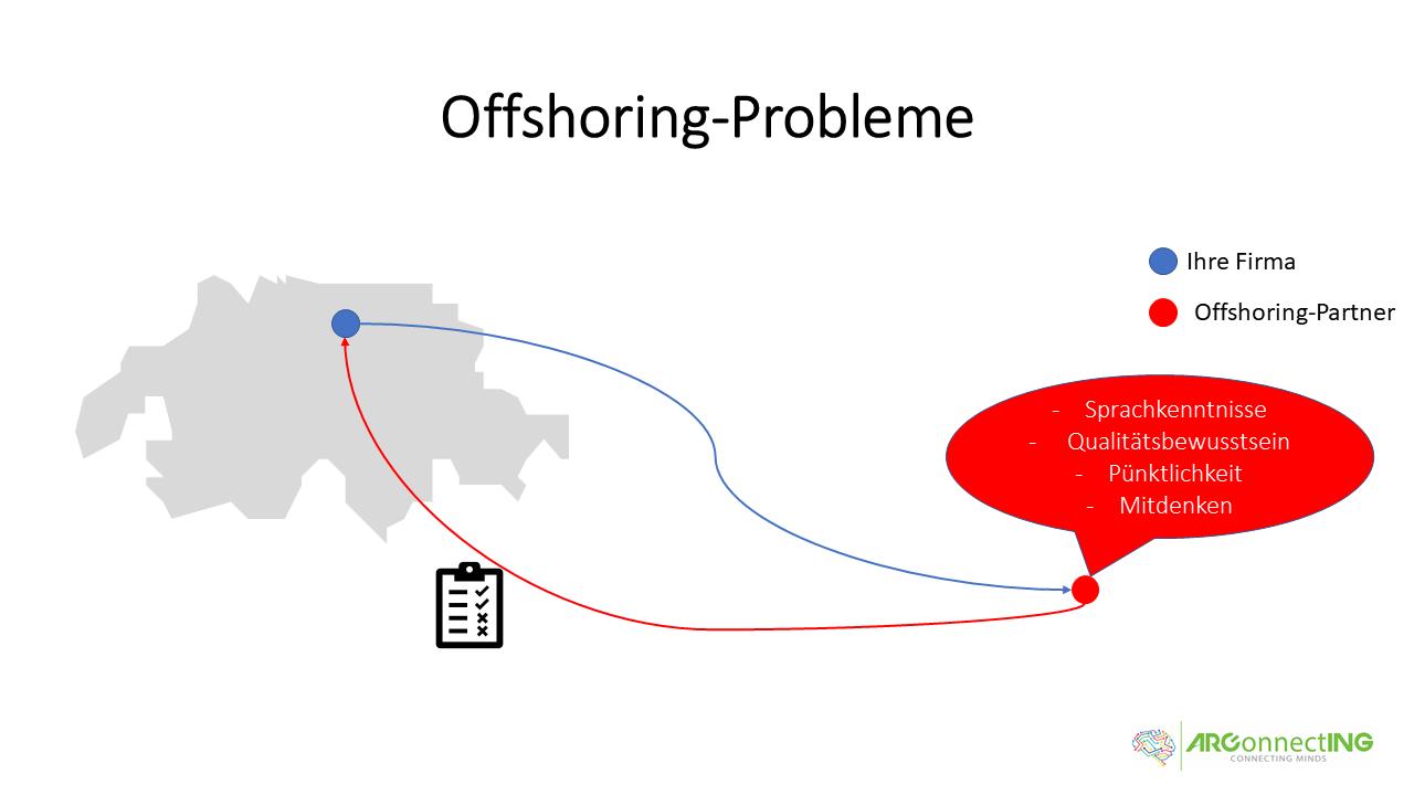 Offshoring Engineering